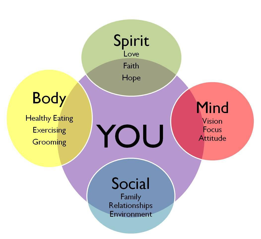 4 Inner Tools
